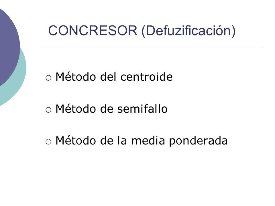 CONCRESOR (Defuzificación) Método del centroide Método de semifallo Método de la media ponderada