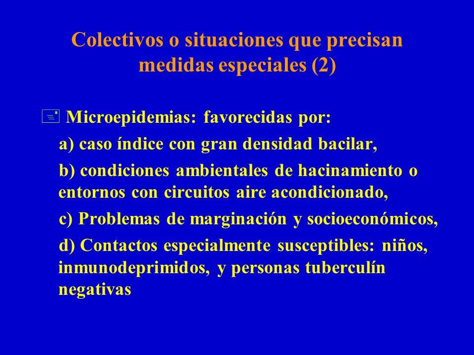Colectivos o situaciones que precisan medidas especiales (2) + Microepidemias: favorecidas por: a) caso índice con gran densidad bacilar, b) condicion