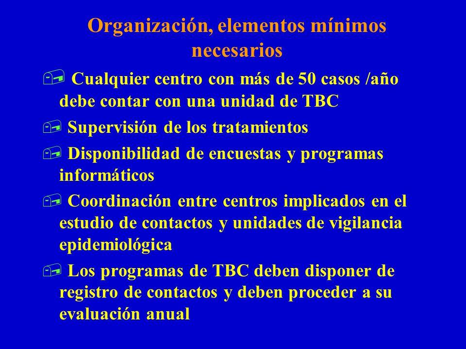 Organización, elementos mínimos necesarios, Cualquier centro con más de 50 casos /año debe contar con una unidad de TBC, Supervisión de los tratamient