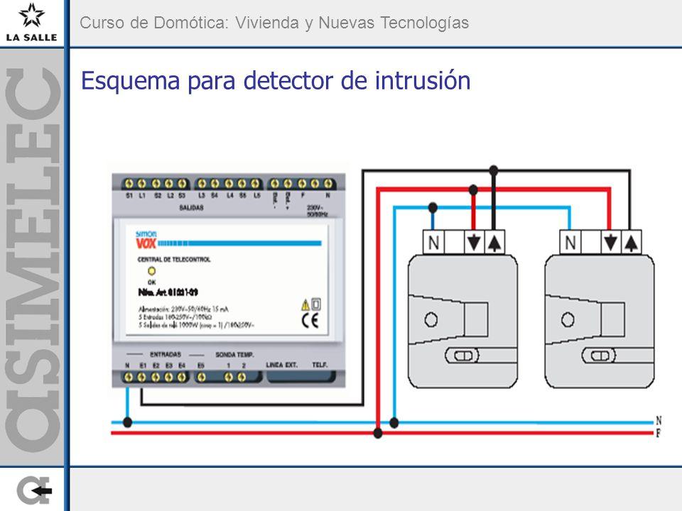 Curso de Domótica: Vivienda y Nuevas Tecnologías Esquema para detector de intrusión