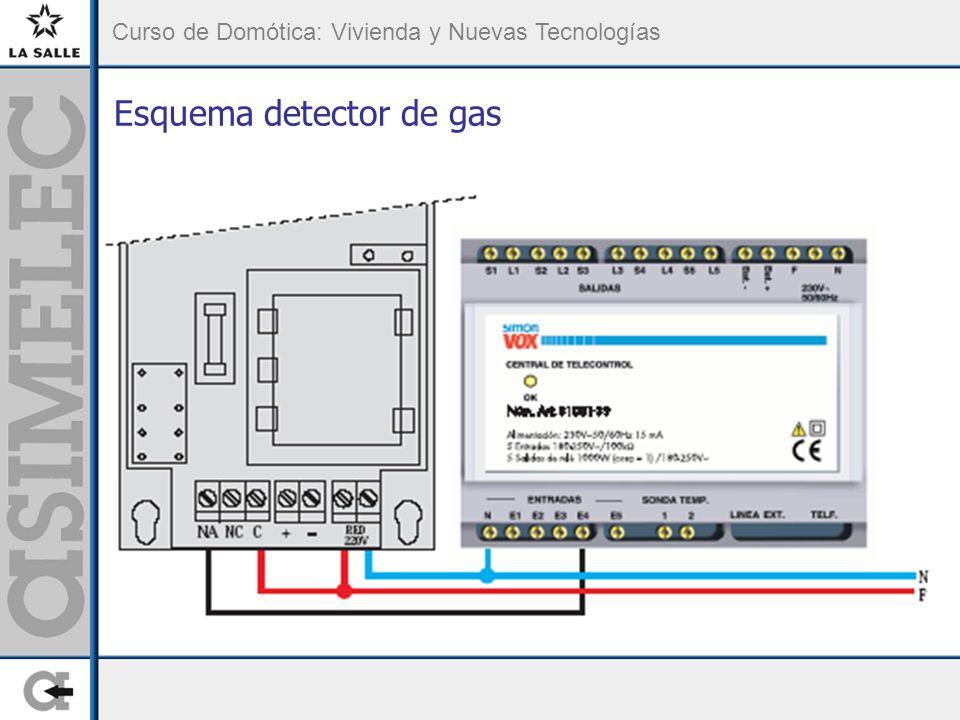 Curso de Domótica: Vivienda y Nuevas Tecnologías Esquema detector de gas