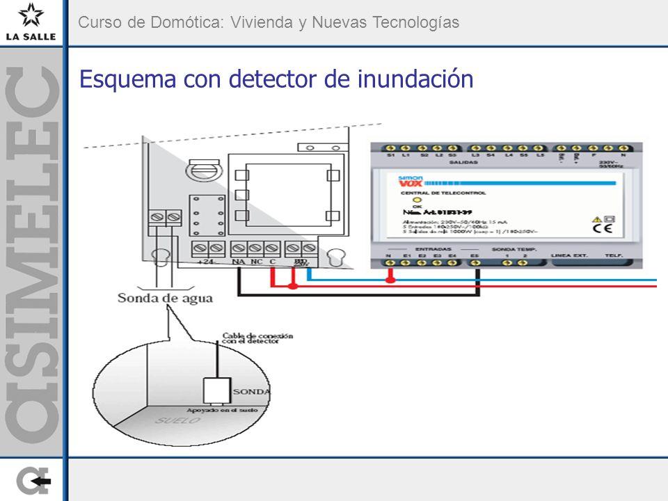 Curso de Domótica: Vivienda y Nuevas Tecnologías Esquema con detector de inundación