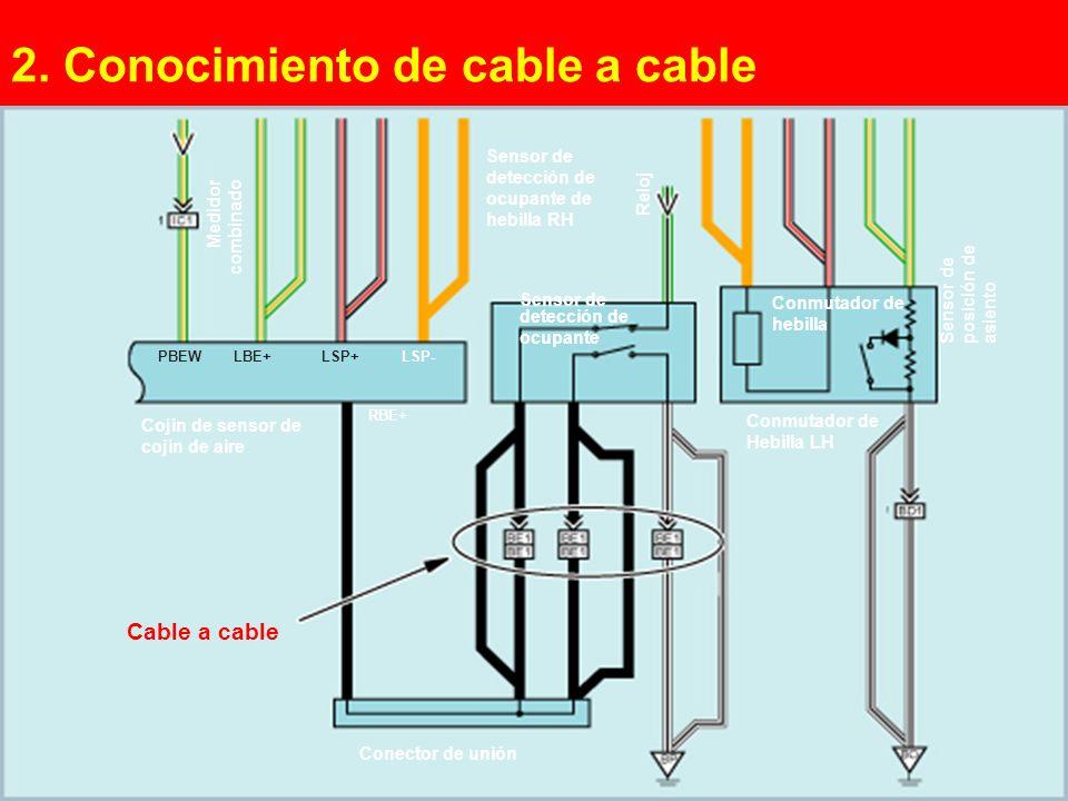 (2/4)(2/4) Sensor de detección de ocupante de hebilla RH Reloj Conmutador de Hebilla LH Cable a cable Conector de unión Cojín de sensor de cojín de aire Conmutador de hebilla Sensor de detección de ocupante Sensor de posición de asiento PBEWLBE+ LSP+LSP- RBE+ Medidor combinado 2.