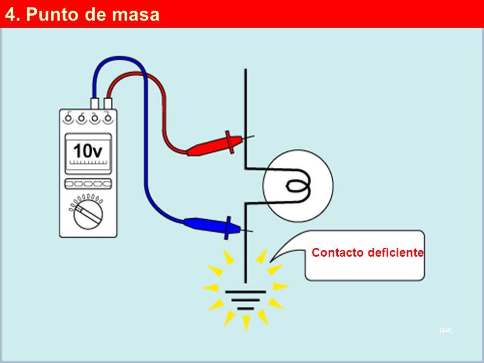 (4/4)(4/4) Contacto deficiente 4. Punto de masa