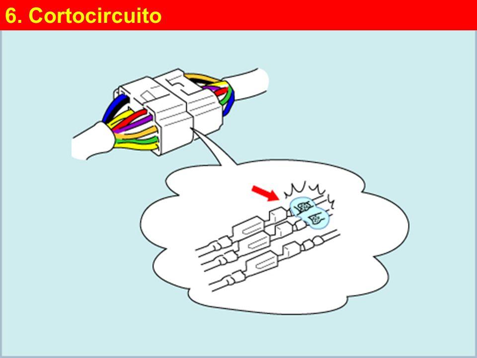 (4/4)(4/4) 6. Cortocircuito