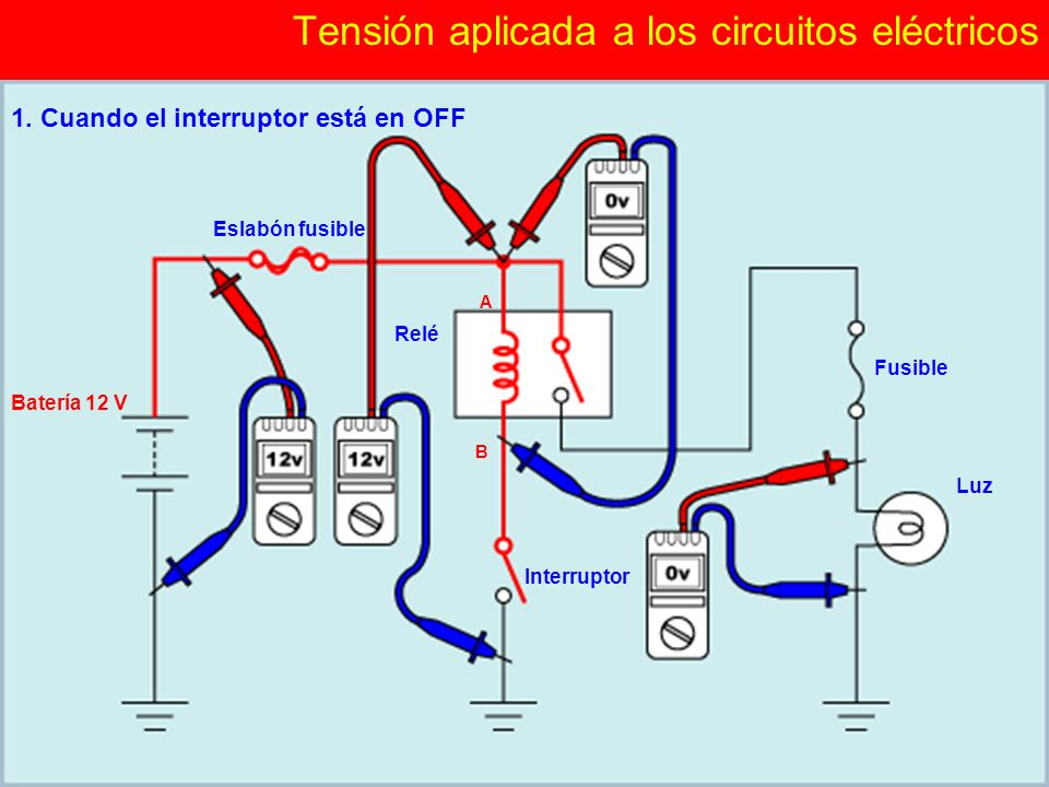 (1/3)(1/3) Tensión aplicada a los circuitos eléctricos Eslabón fusible Batería 12 V Relé Fusible Luz Interruptor B A 1.