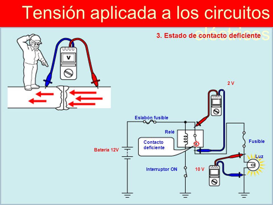 Tensión aplicada a los circuitos eléctricos Eslabón fusible Batería 12V Relé Fusible Luz Interruptor ON Contacto deficiente 3.