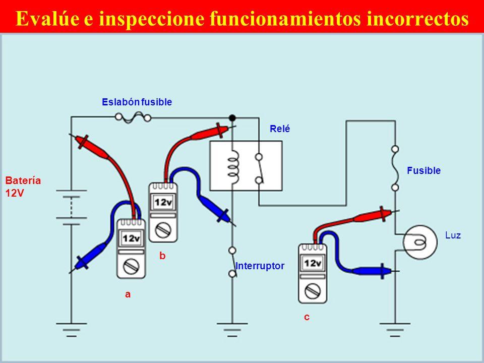 Evalúe e inspeccione funcionamientos incorrectos Eslabón fusible Batería 12V Relé Fusible Luz Interruptor a b c