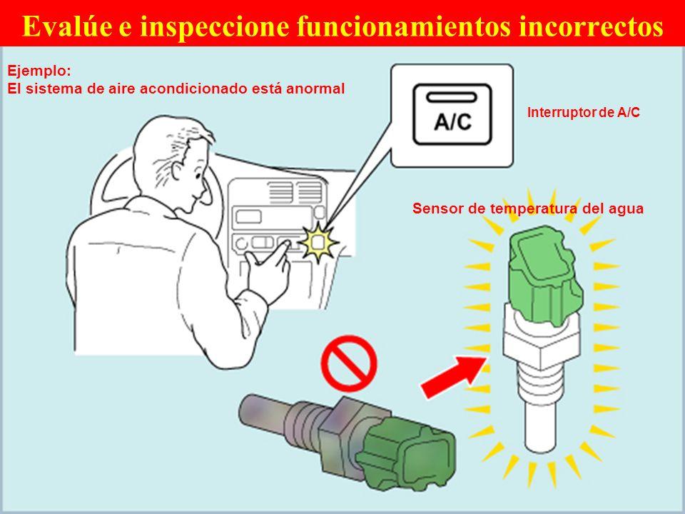 Evalúe e inspeccione funcionamientos incorrectos Ejemplo: El sistema de aire acondicionado está anormal Interruptor de A/C Sensor de temperatura del agua