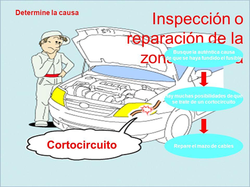 Inspección o reparación de la zona averiada Determine la causa Busque la auténtica causa de que se haya fundido el fusible Hay muchas posibilidades de que se trate de un cortocircuito Repare el mazo de cables Cortocircuito