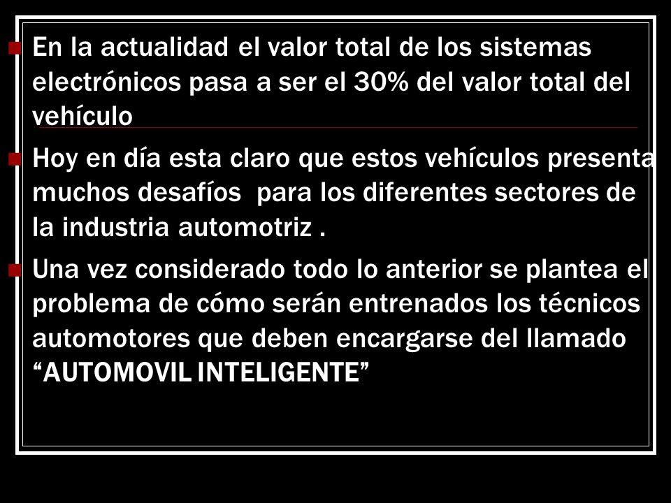 En la actualidad el valor total de los sistemas electrónicos pasa a ser el 30% del valor total del vehículo Hoy en día esta claro que estos vehículos presenta muchos desafíos para los diferentes sectores de la industria automotriz.
