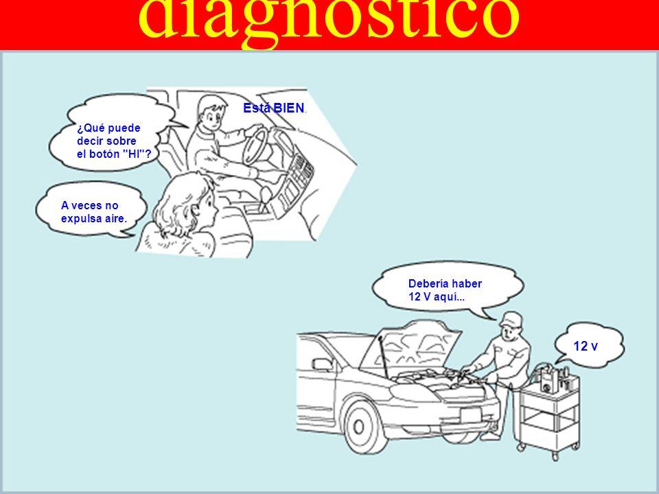 (2/3)(2/3) Ohmímetro SW Ohmímetro Diodo DigitalAnalógico 2. Inspección de continuidad/resistencia