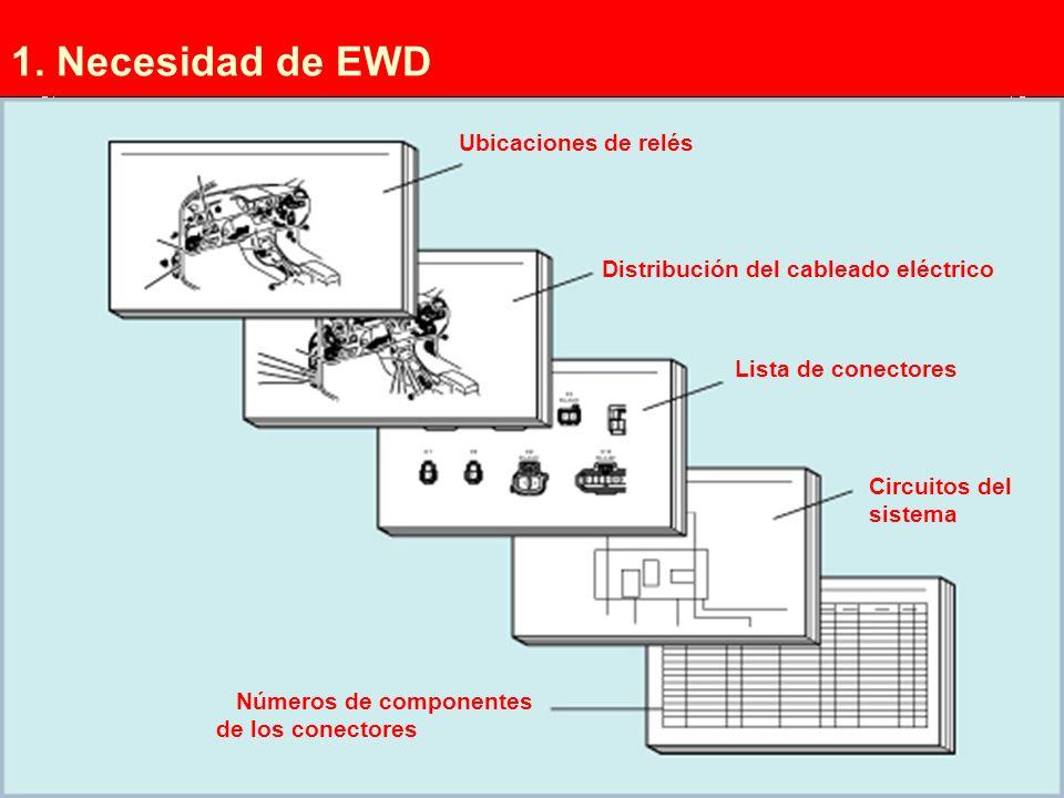 (1/2) Ubicaciones de relés Distribución del cableado eléctrico Lista de conectores Circuitos del sistema Números de componentes de los conectores 1.