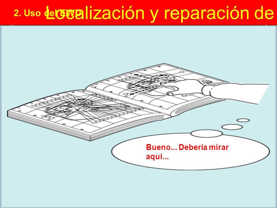 (2/2)(2/2) Localización y reparación de averías con el EWD Bueno...