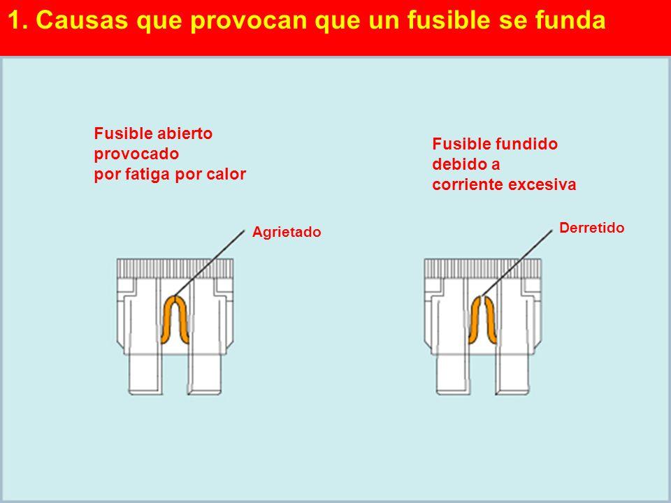 (1/4) Fusible abierto provocado por fatiga por calor Fusible fundido debido a corriente excesiva Agrietado Derretido 1.