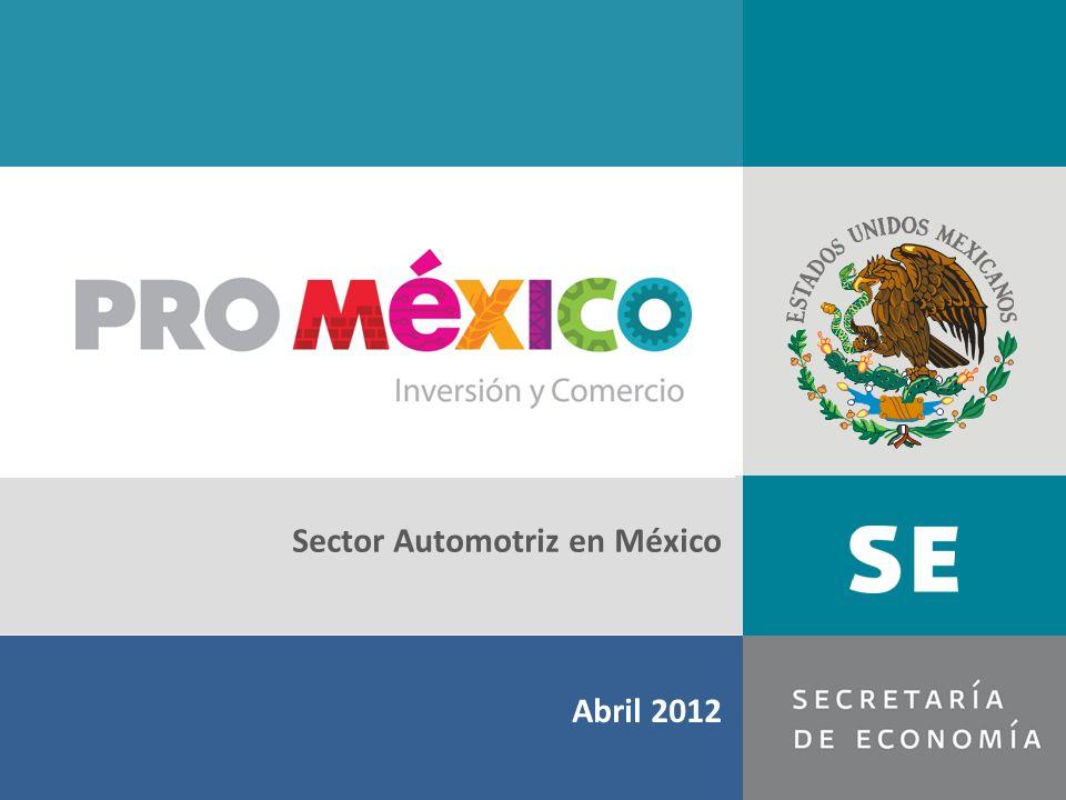 Abril 2012 Sector Automotriz en México
