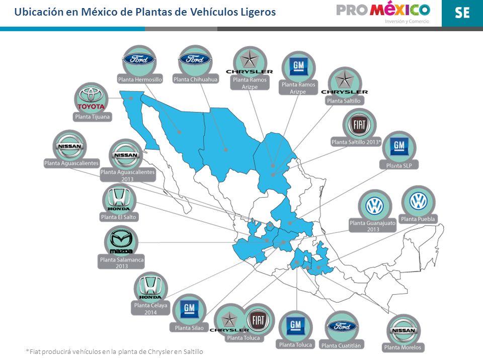 Ubicación en México de Plantas de Vehículos Ligeros *Fiat producirá vehículos en la planta de Chrysler en Saltillo