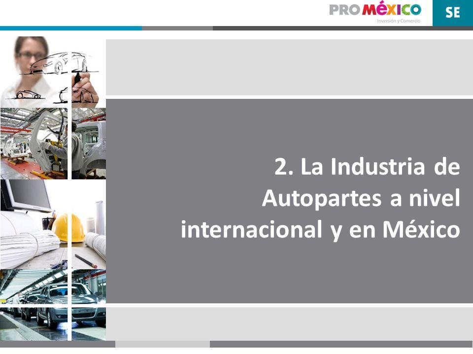 2. La Industria de Autopartes a nivel internacional y en México
