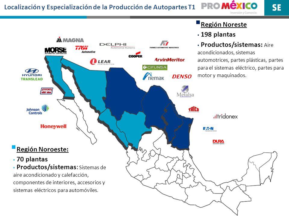 Localización y Especialización de la Producción de Autopartes T1 Región Noroeste: 70 plantas Productos/sistemas: Sistemas de aire acondicionado y cale