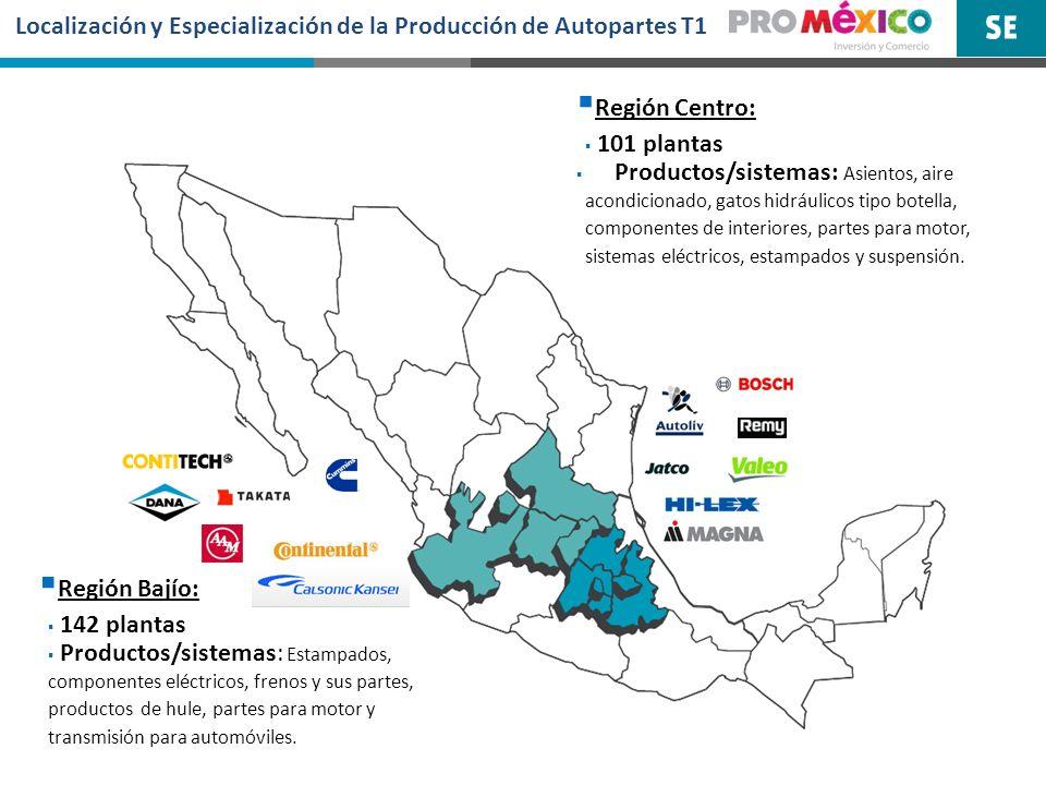 Localización y Especialización de la Producción de Autopartes T1 Región Bajío: 142 plantas Productos/sistemas: Estampados, componentes eléctricos, fre