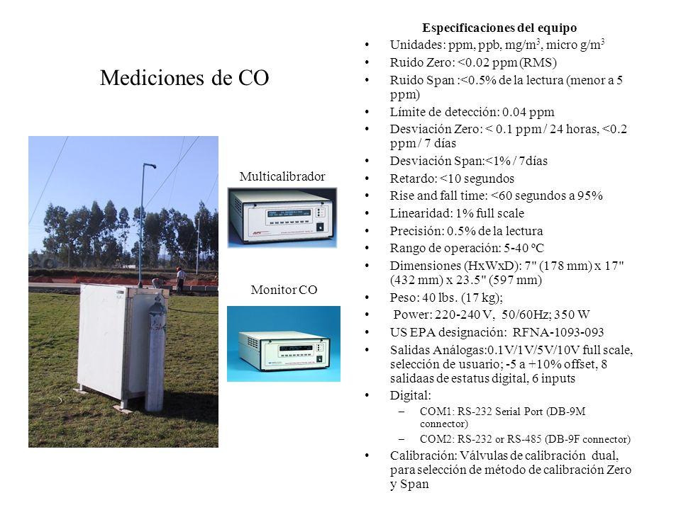 Mediciones de CO Especificaciones del equipo Unidades: ppm, ppb, mg/m 3, micro g/m 3 Ruido Zero: <0.02 ppm (RMS) Ruido Span :<0.5% de la lectura (meno