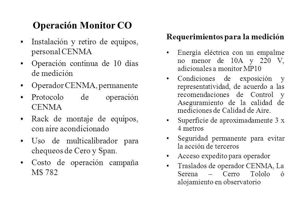 Instalación y retiro de equipos, personal CENMA Operación continua de 10 días de medición Operador CENMA, permanente Protocolo de operación CENMA Rack