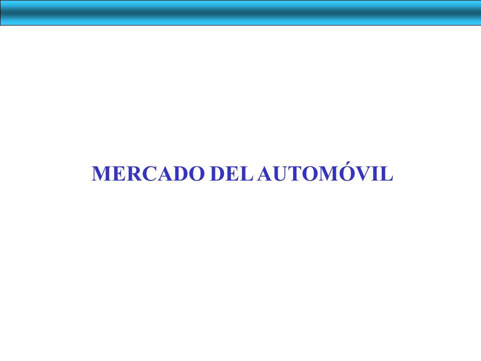 MERCADO DEL AUTOMÓVIL