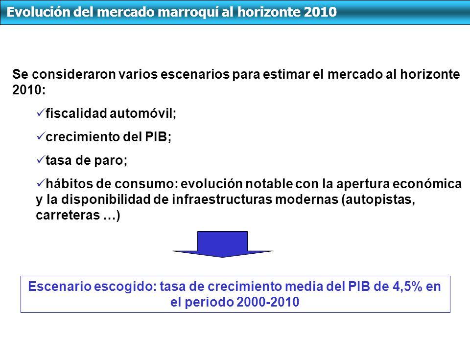 Evolución del mercado marroquí al horizonte 2010 Se consideraron varios escenarios para estimar el mercado al horizonte 2010: fiscalidad automóvil; cr