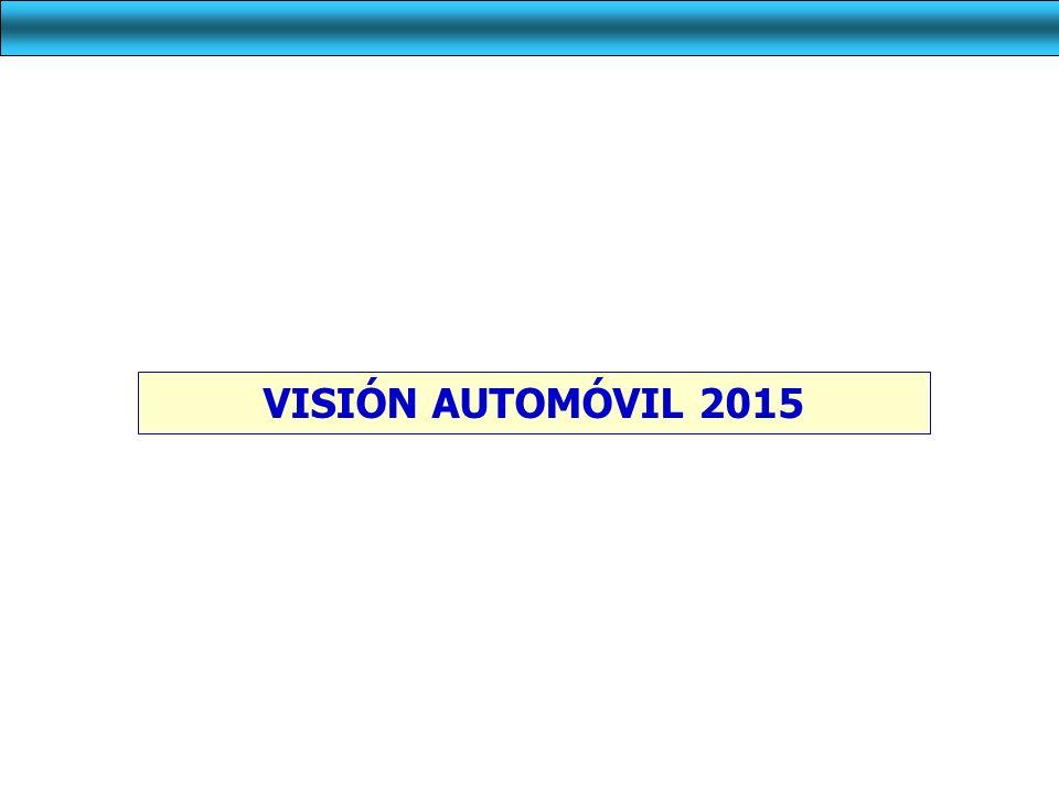 VISIÓN AUTOMÓVIL 2015