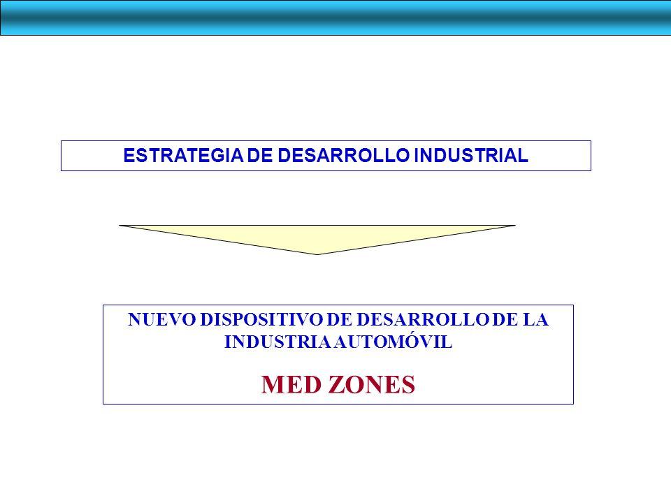 NUEVO DISPOSITIVO DE DESARROLLO DE LA INDUSTRIA AUTOMÓVIL MED ZONES ESTRATEGIA DE DESARROLLO INDUSTRIAL