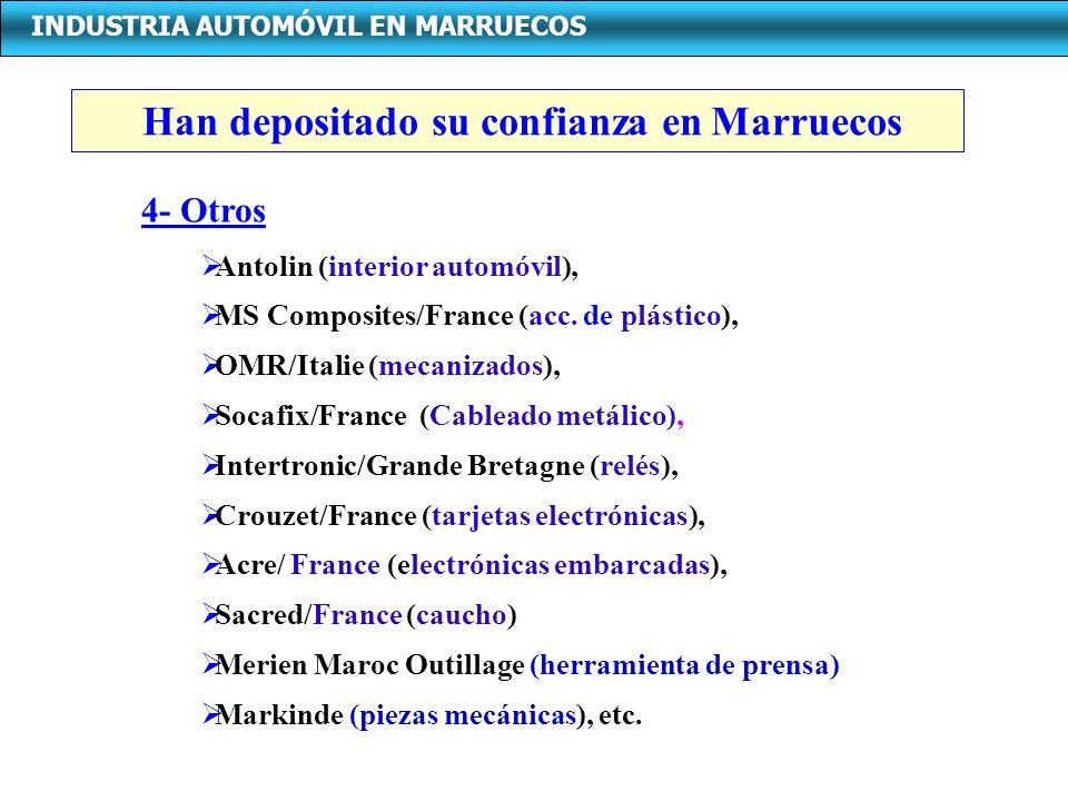 INDUSTRIA AUTOMÓVIL EN MARRUECOS Antolin (interior automóvil), MS Composites/France (acc.