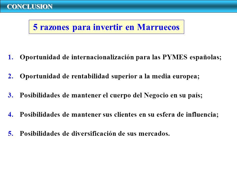 1.Oportunidad de internacionalización para las PYMES españolas; 2.Oportunidad de rentabilidad superior a la media europea; 3.Posibilidades de mantener