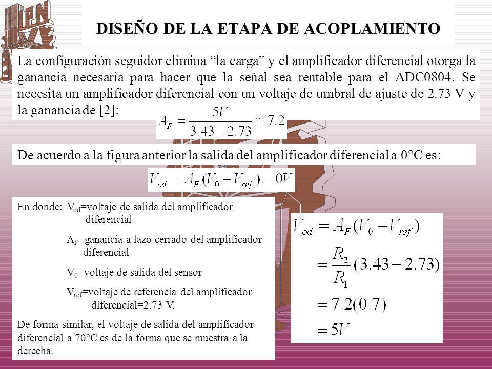 DISEÑO DE LA ETAPA DE ACOPLAMIENTO La configuración seguidor elimina la carga y el amplificador diferencial otorga la ganancia necesaria para hacer qu