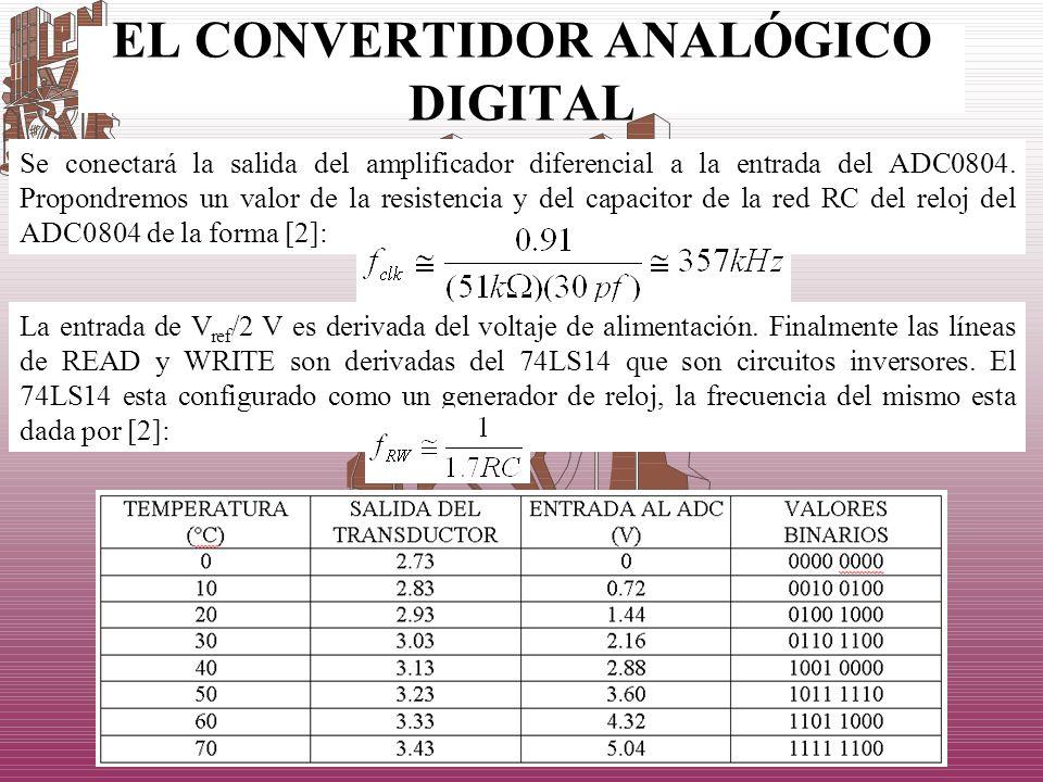 EL CONVERTIDOR ANALÓGICO DIGITAL Se conectará la salida del amplificador diferencial a la entrada del ADC0804. Propondremos un valor de la resistencia