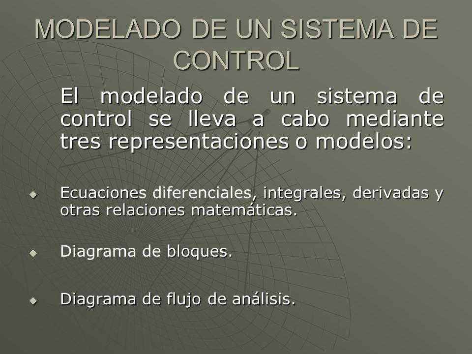 MODELADO DE UN SISTEMA DE CONTROL El modelado de un sistema de control se lleva a cabo mediante tres representaciones o modelos: Ecuacione, integrales