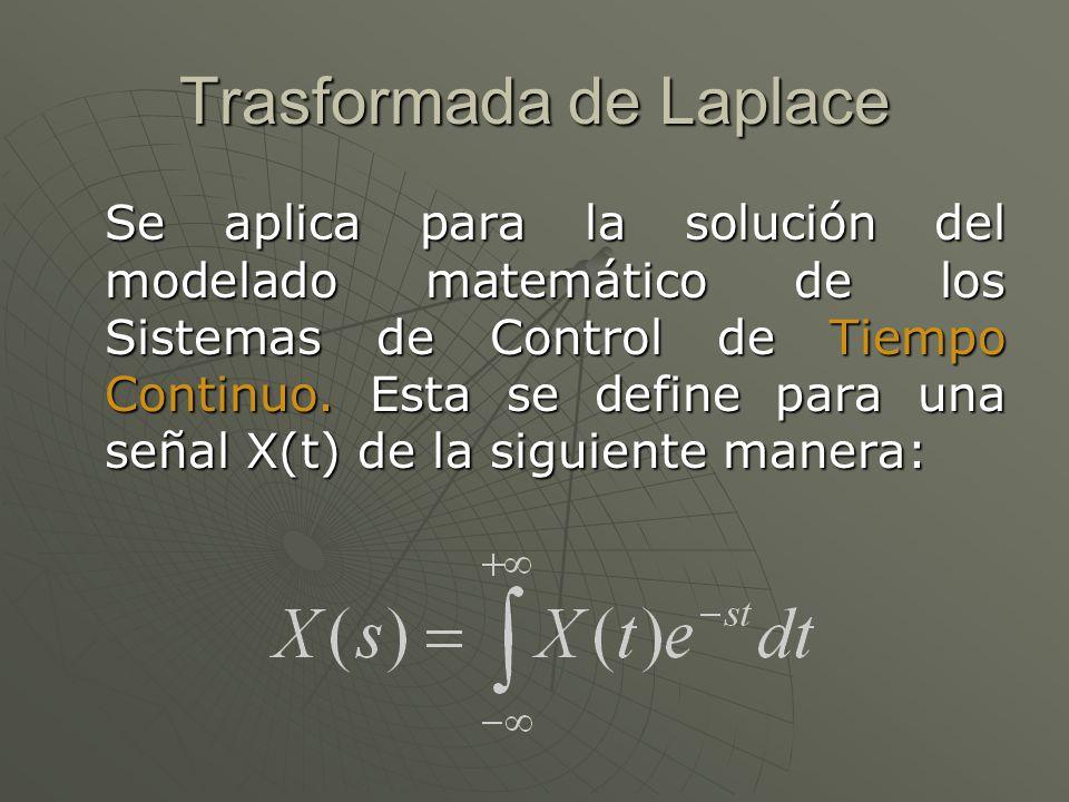 Trasformada de Laplace Se aplica para la solución del modelado matemático de los Sistemas de Control de Tiempo Continuo. Esta se define para una señal