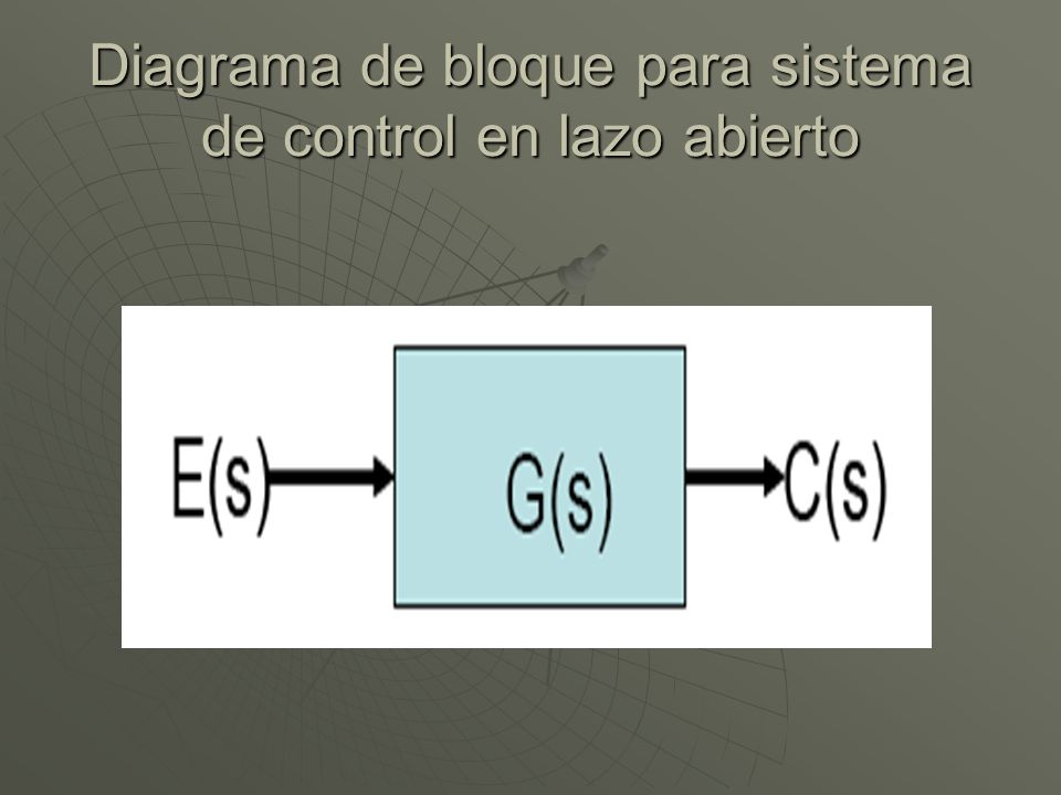 Diagrama de bloque para sistema de control en lazo abierto