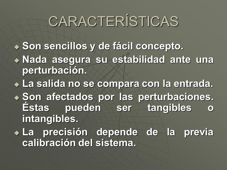 Ejemplos de Sistemas de Control de Lazo Abierto Lavadora.