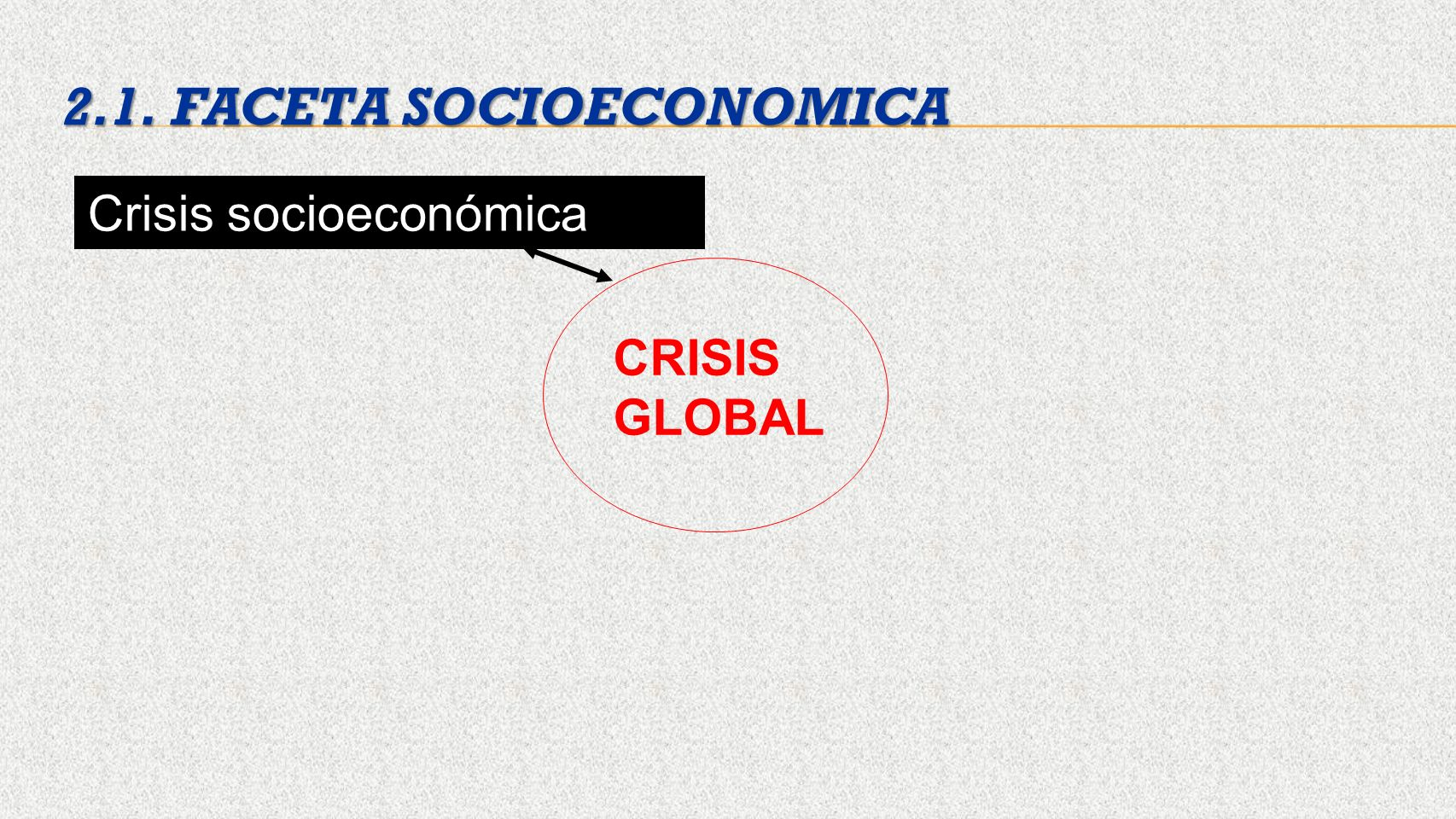 Crisis socioeconómica 2.1. FACETA SOCIOECONOMICA CRISIS GLOBAL
