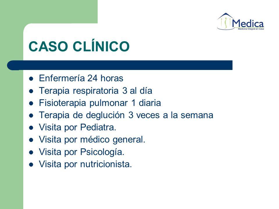 CASO CLÍNICO Enfermería 24 horas Terapia respiratoria 3 al día Fisioterapia pulmonar 1 diaria Terapia de deglución 3 veces a la semana Visita por Pedi