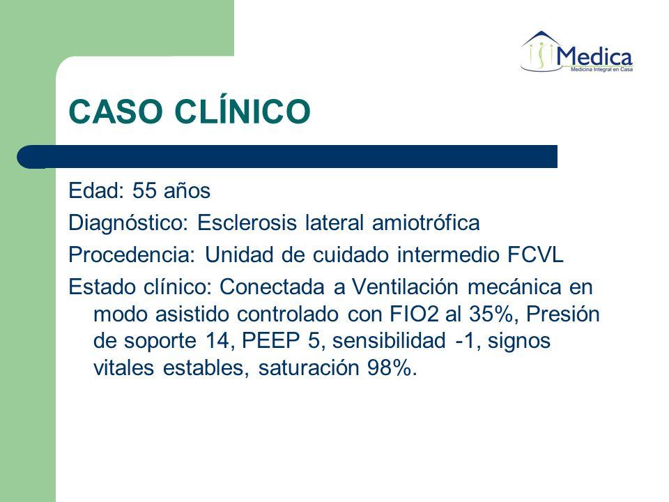 CASO CLÍNICO Edad: 55 años Diagnóstico: Esclerosis lateral amiotrófica Procedencia: Unidad de cuidado intermedio FCVL Estado clínico: Conectada a Vent