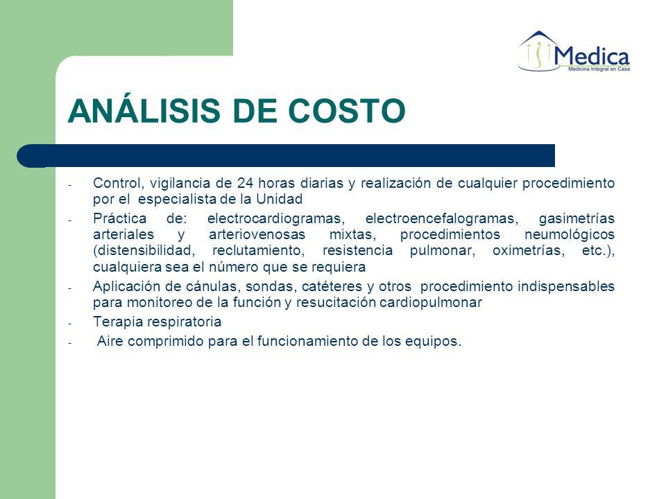 CASO CLÍNICO Cotización del servicio: Traslado medicalizado Cama hospitalaria BIPAP con respaldo de F.R.