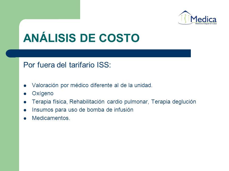 ANÁLISIS DE COSTO REQUERIMIENTOS DEL PACIENTE CON VENTILACIÓN MECÁNICA EN DOMICILIO RECURSO HUMANO (EQUIPO MULTI E INTERDISCIPLINARIO) Enfermería auxiliar 24 horas.