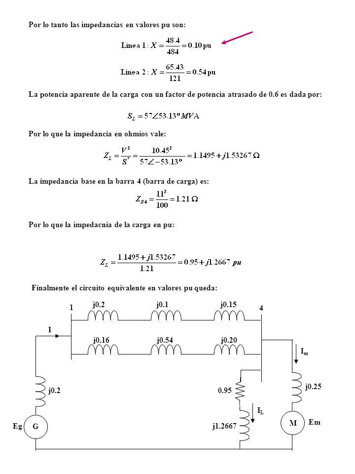 Por lo tanto las impedancias en valores pu son: La potencia aparente de la carga con un factor de potencia atrasado de 0.6 es dada por: Por lo que la