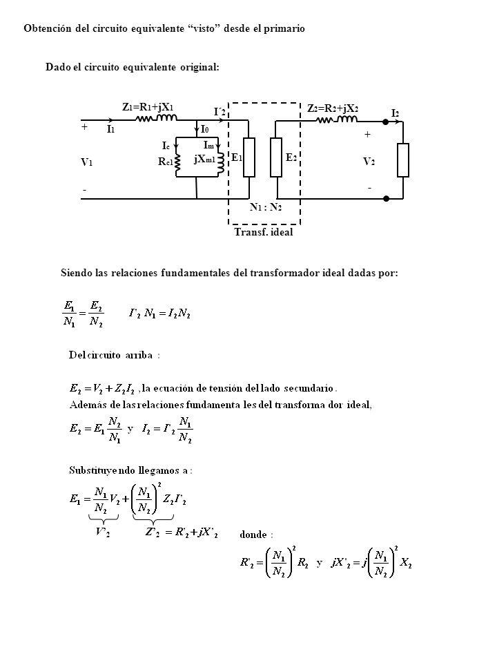 V 2 Z 2 V1V1 + - Z 1 =R 1 +jX 1 Z 2 =R 2 +jX 2 I1I1 I0I0 I´ 2 I2I2 V2V2 E1E1 E2E2 R c1 jX m1 IcIc ImIm Transf. ideal + - N 1 : N 2 Obtención del circu