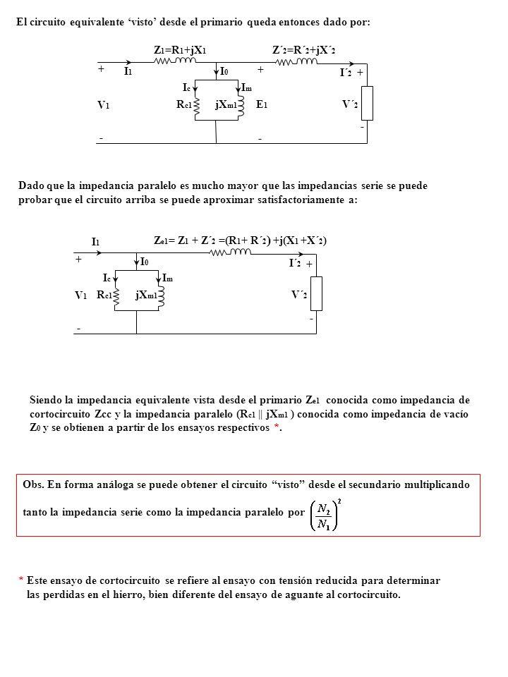 El circuito equivalente visto desde el primario queda entonces dado por: V1V1 + - Z 1 =R 1 +jX 1 Z´ 2 =R´ 2 +jX´ 2 I1I1 I0I0 I´ 2 V´ 2 E1E1 R c1 jX m1