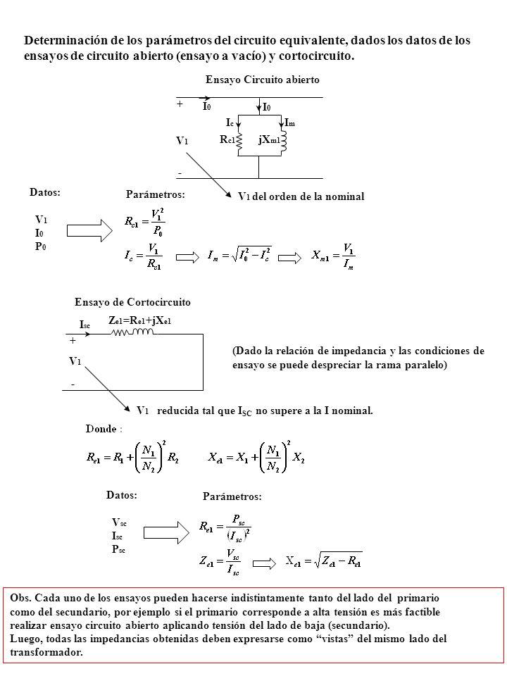 Determinación de los parámetros del circuito equivalente, dados los datos de los ensayos de circuito abierto (ensayo a vacío) y cortocircuito. V1V1 +