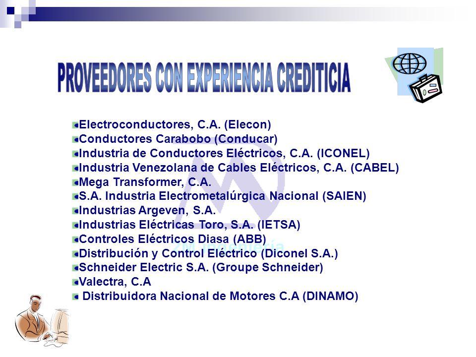 Electroconductores, C.A. (Elecon) Conductores Carabobo (Conducar) Industria de Conductores Eléctricos, C.A. (ICONEL) Industria Venezolana de Cables El