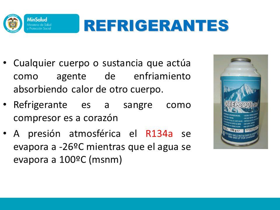 REFRIGERANTES Cualquier cuerpo o sustancia que actúa como agente de enfriamiento absorbiendo calor de otro cuerpo. Refrigerante es a sangre como compr