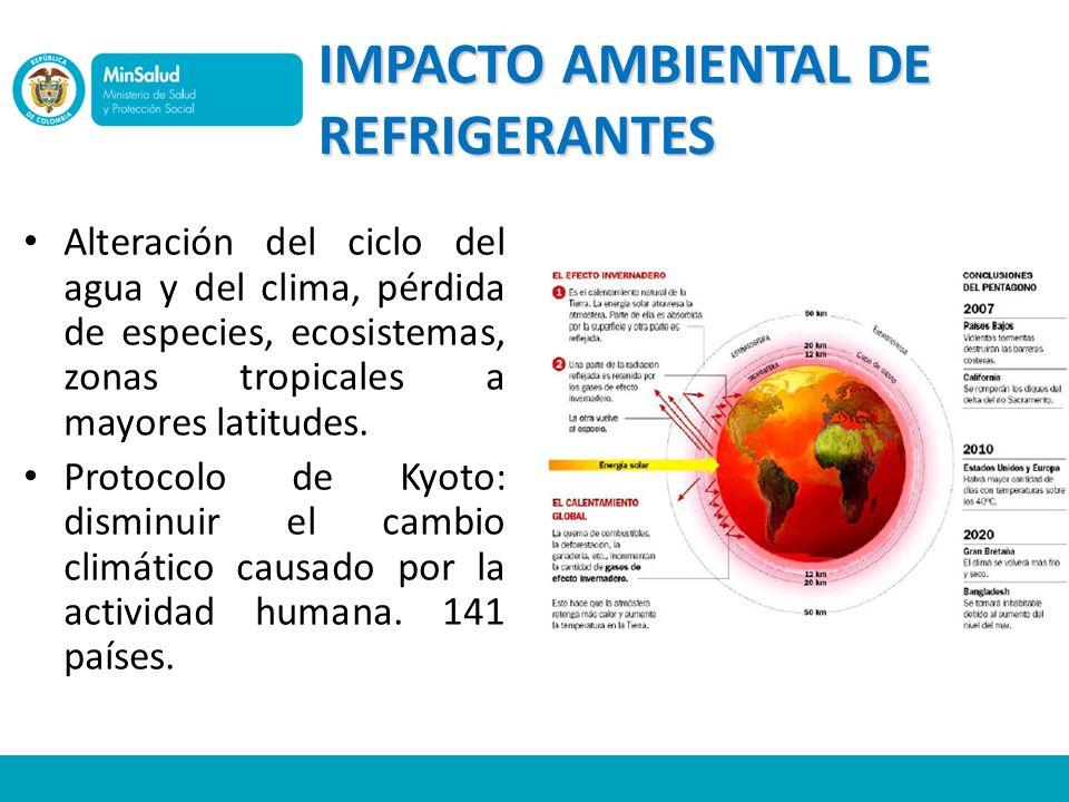 IMPACTO AMBIENTAL DE REFRIGERANTES Alteración del ciclo del agua y del clima, pérdida de especies, ecosistemas, zonas tropicales a mayores latitudes.